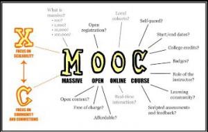 130528 MOOC infographic 360x229