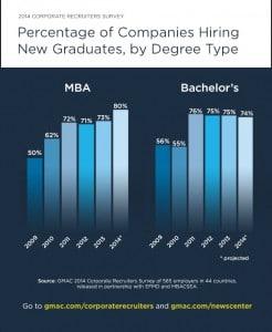 150518 Corporate-recruiters-survey--590w